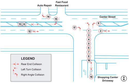 highway safety improvement program manual safety federal  : collision diagram - findchart.co