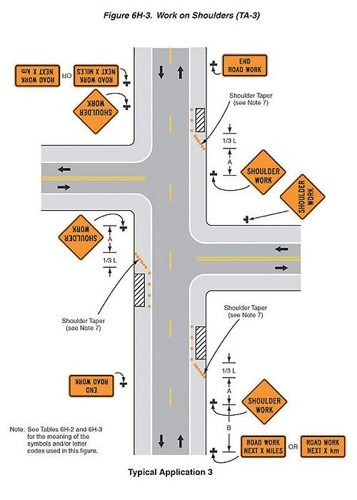vegetation control for safety safety federal highway administration. Black Bedroom Furniture Sets. Home Design Ideas