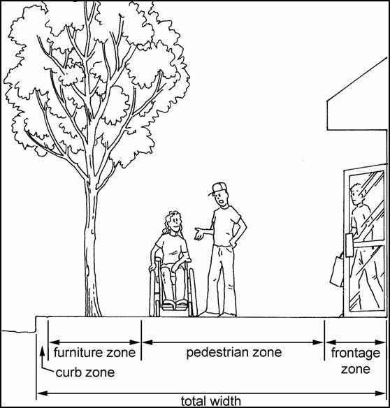 Vegetation control for safety safety federal highway for Furniture zone sidewalk