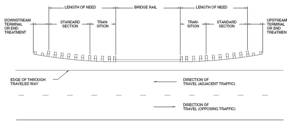 W Beam Guardrail Repair Guide Safety Federal Highway Administration,Scandinavian Bedroom Design Tips