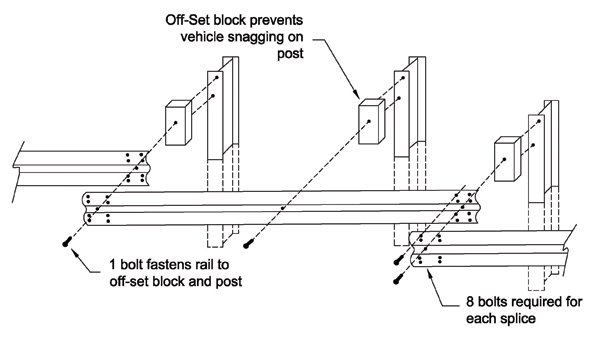 w-beam guardrail repair guide
