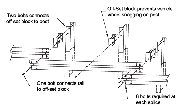 W Beam Guardrail Repair Guide Safety Federal Highway