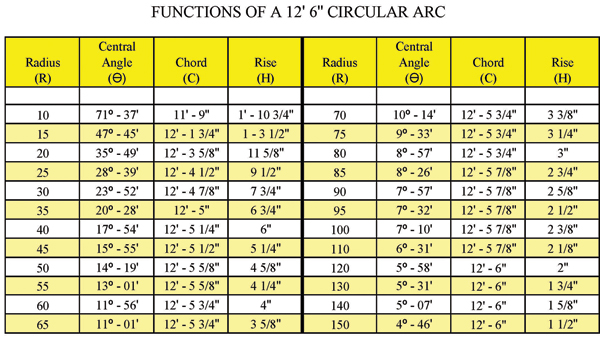 Steel W Beam Weight Chart Wide Flange I Beam Sizes