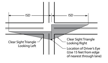 Diagram Of An Intersection Showing The Sight Distance Triangles For Approaching Left And Right Turning