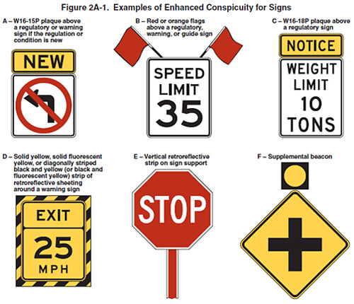 Roadway Departure Safety Safety Federal Highway
