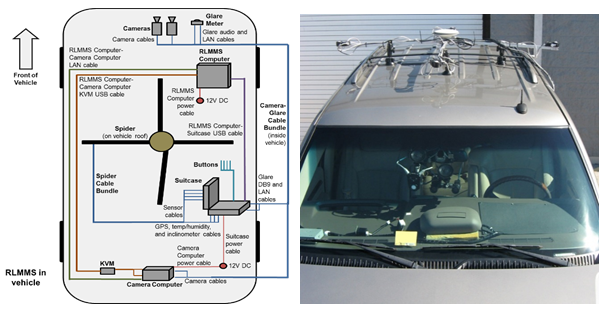 Transportation research part c emerging technologies impact factor