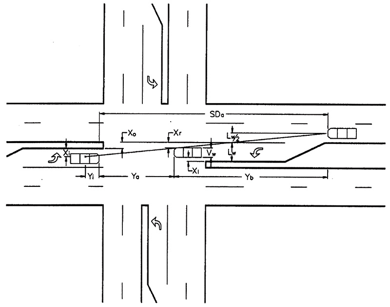 A Schematic Drawing Of Four Leg Intersection Showing Key Dimensions