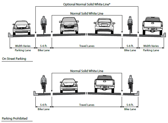 Road Diet Informational Guide - Safety | Federal Highway