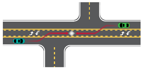 Diagram depicts how two vehicles wishing to use the two-way left-turn lane to turn left into offset driveways on opposite sides of the road may come into head-to-head conflict.