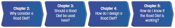Chapter 2: Why consider a Road Diet? Chapter 3: Should a Road Diet be used here? Chapter 4: How do I design a Road Diet? Chapter 5: How do I know if the Road Diet is working?