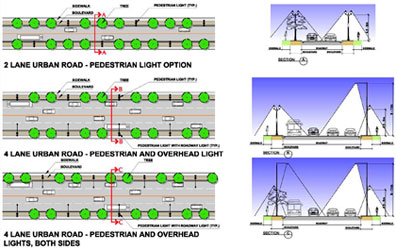 Fhwa lighting handbook august 2012 safety federal for How to calculate board feet in a tree