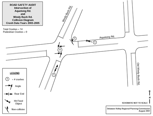 Road safety audits rsa safety federal highway administration road safety audit intersection of aquetong rd and windy bush rd collision diagram ccuart Gallery
