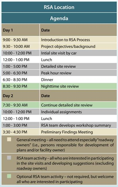 workshop agenda template samples – Training Agenda Sample