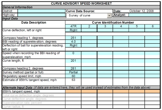 Printables Succession Planning Worksheet procedures for setting advisory speeds on curves safety screenshot of the curve speed worksheet