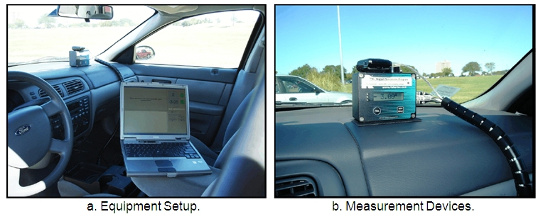 Vehicle Installed Digital Measuring Instruments : Procedures for setting advisory speeds on curves safety
