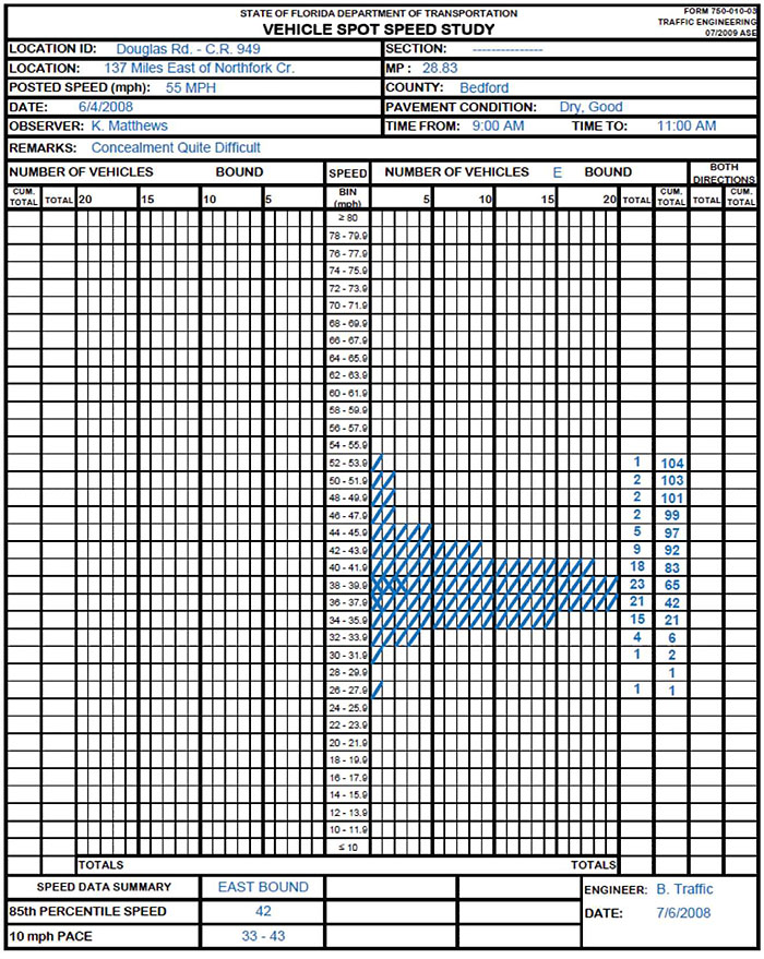 time study forms excel
